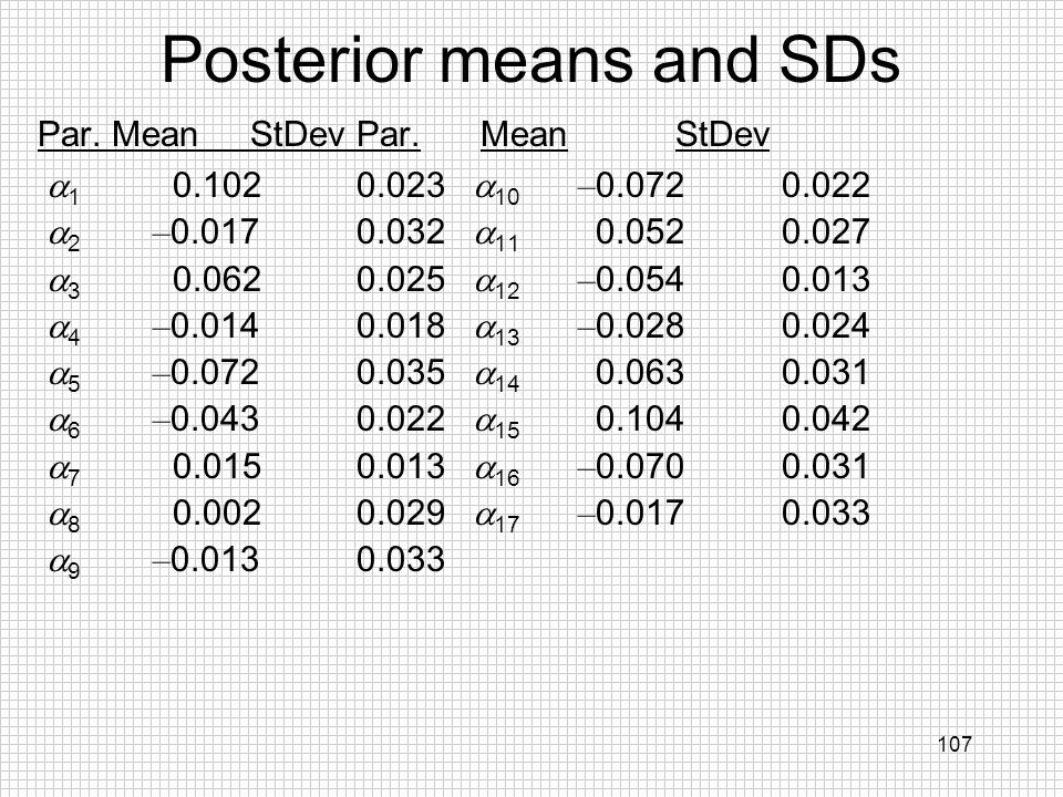 Posterior means and SDs