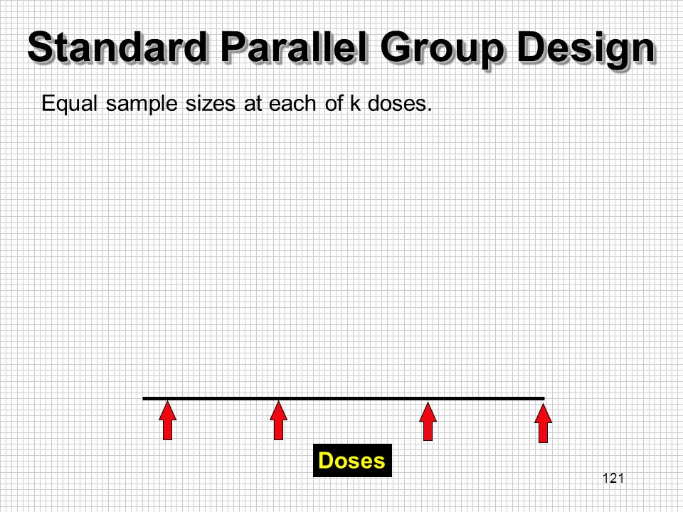 Standard Parallel Group Design