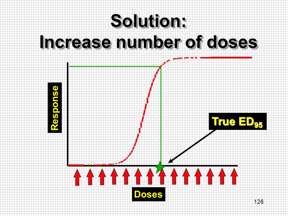 Increase number of doses