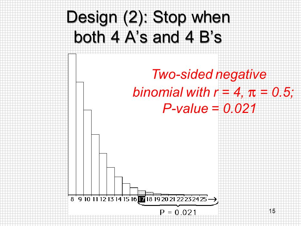Design (2): Stop when both 4 A's and 4 B's