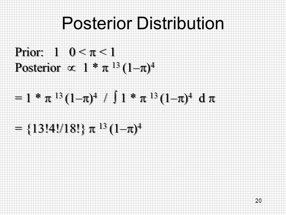 Posterior Distribution