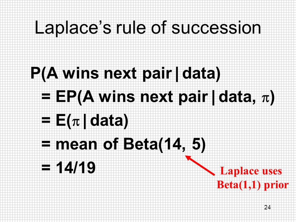 Laplace's rule of succession