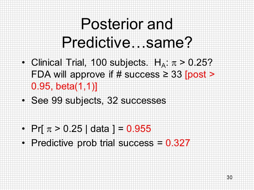 Posterior and Predictive…same