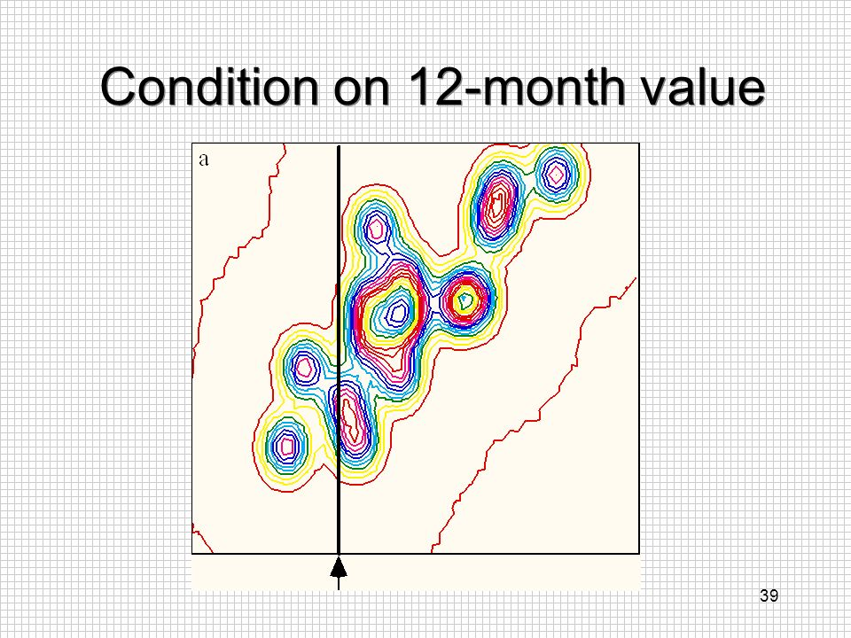 Condition on 12-month value