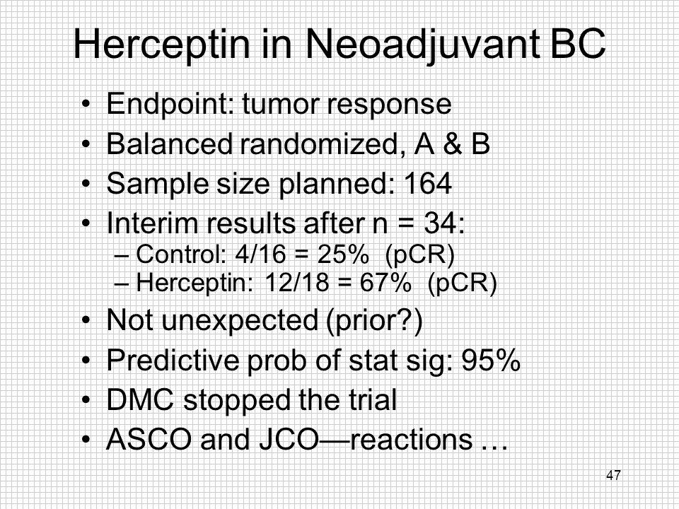 Herceptin in Neoadjuvant BC