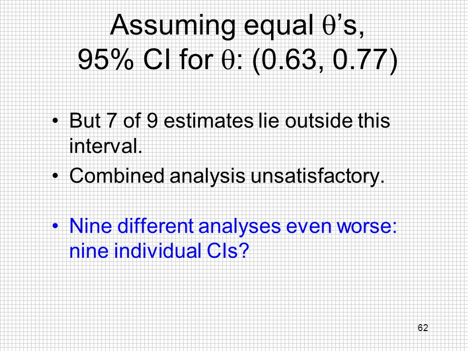 Assuming equal q's, 95% CI for q: (0.63, 0.77)