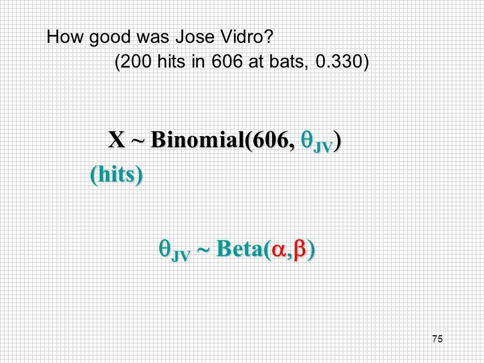 X ~ Binomial(606, qJV) (hits) qJV ~ Beta(a,b) How good was Jose Vidro