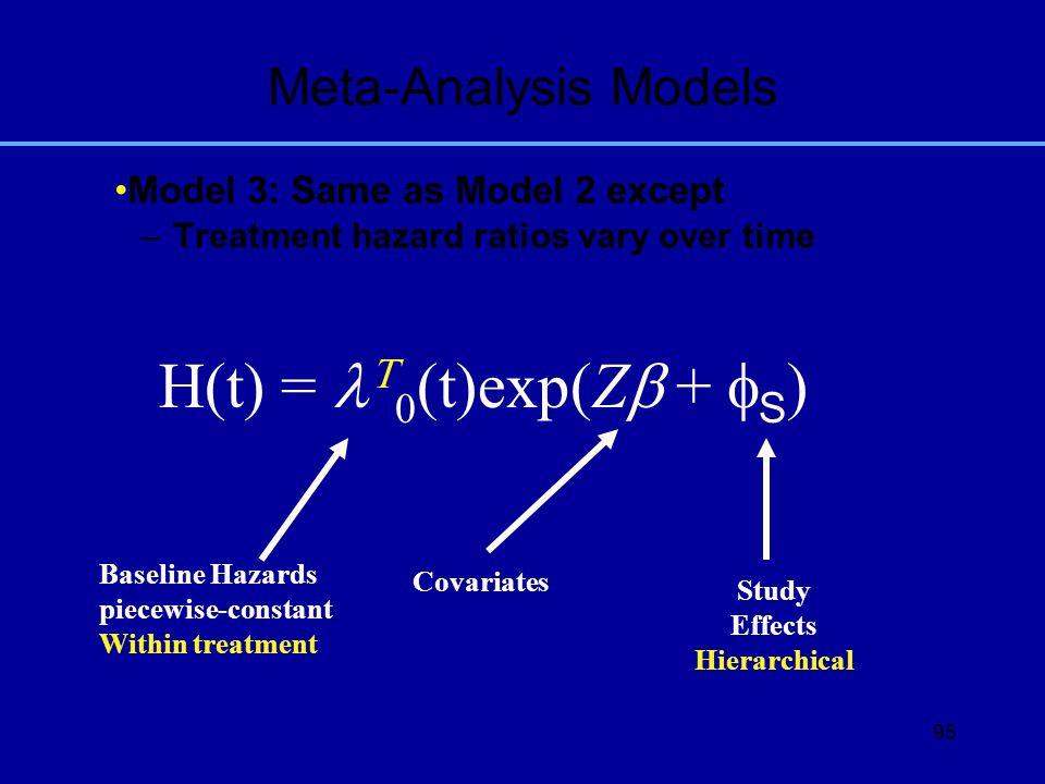 H(t) = lT0(t)exp(Zb + fS)