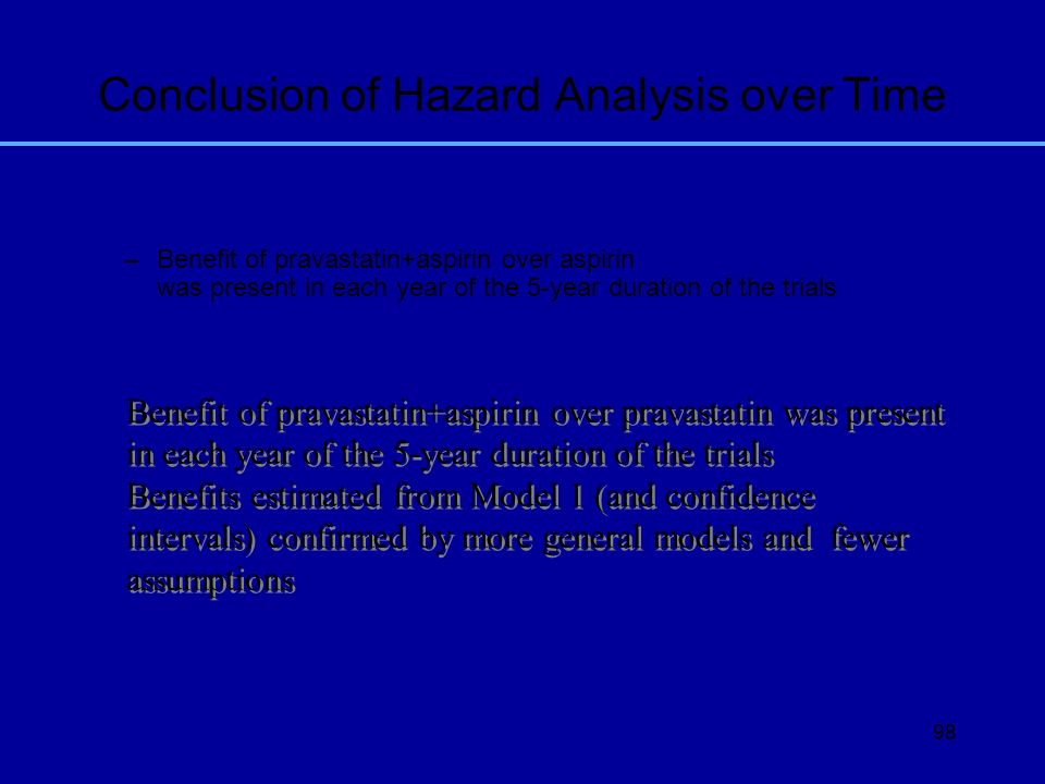 Conclusion of Hazard Analysis over Time