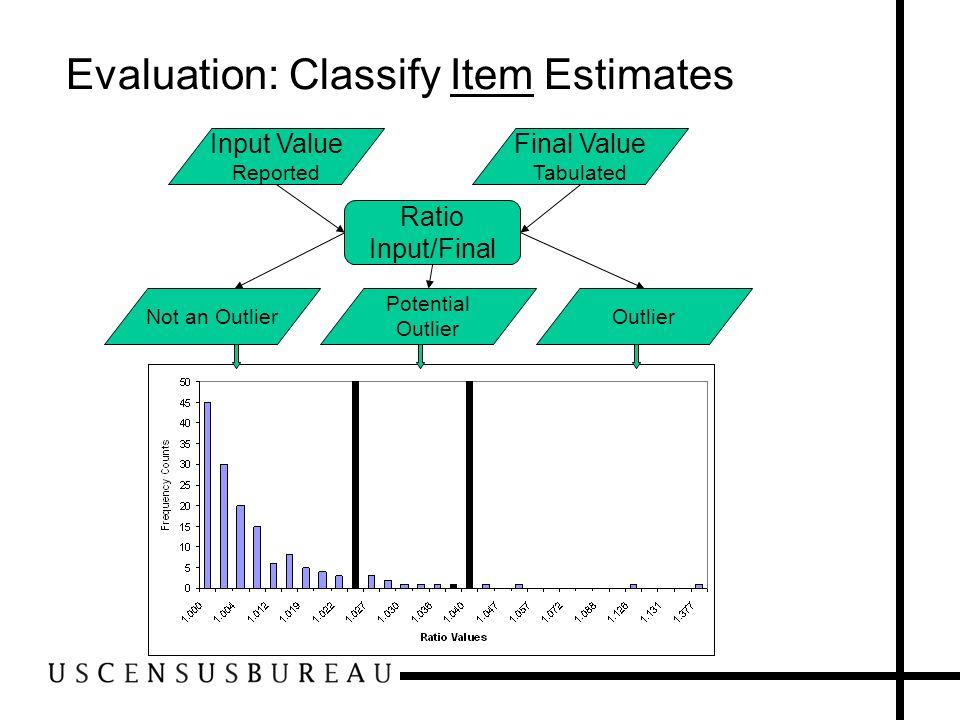 Evaluation: Classify Item Estimates