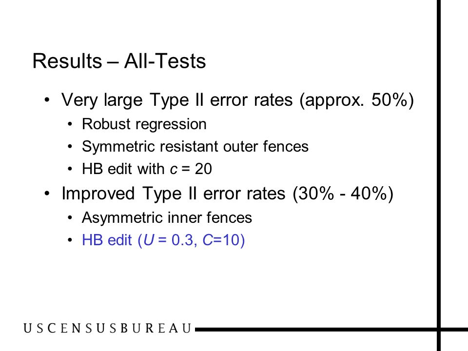 Results – All-Tests Very large Type II error rates (approx. 50%)