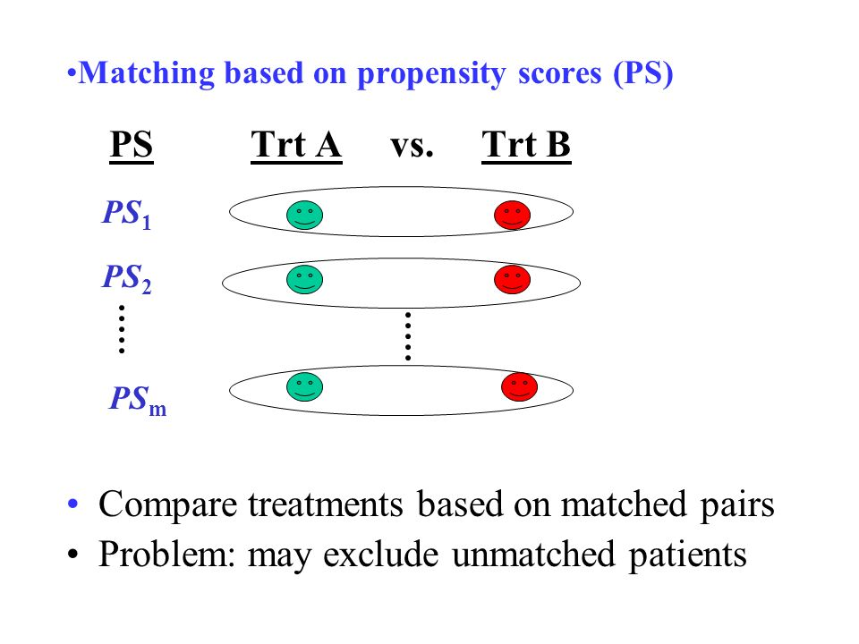 PS Trt A vs. Trt B Compare treatments based on matched pairs