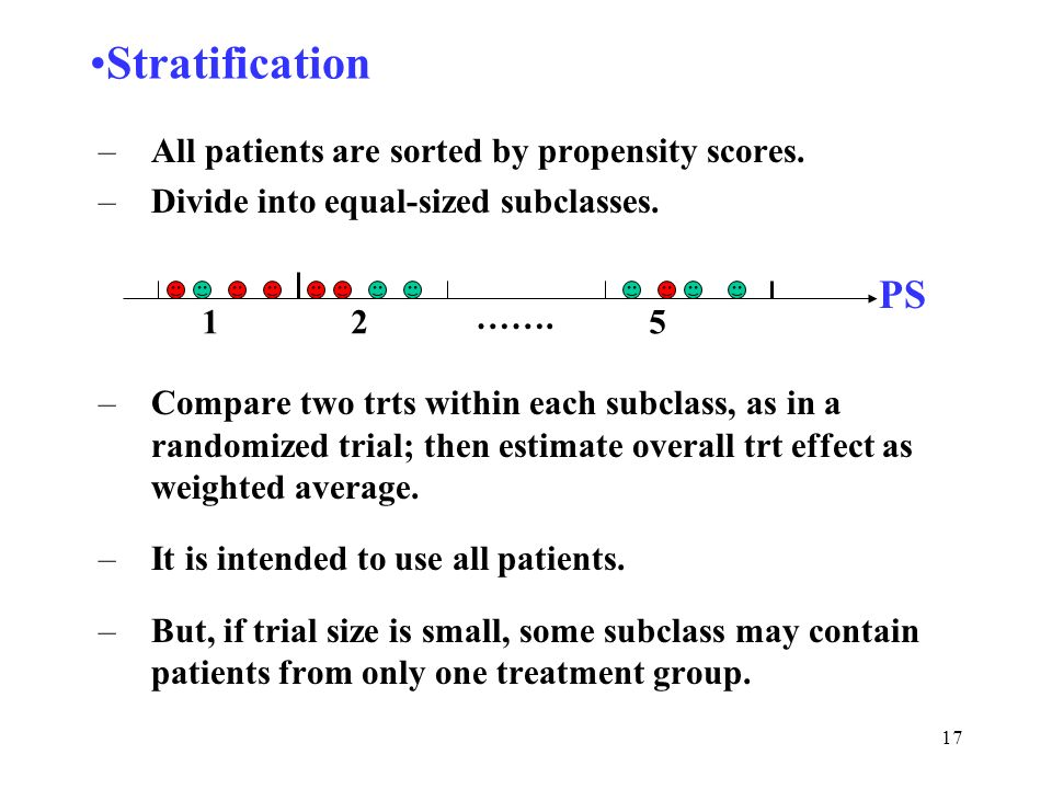 Stratification PS All patients are sorted by propensity scores.