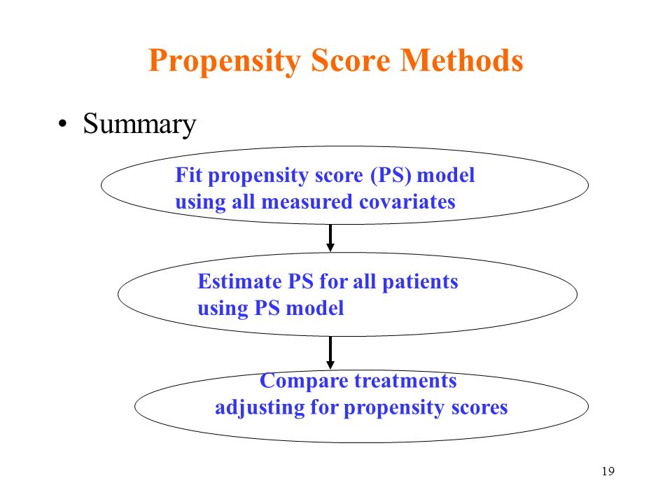 Propensity Score Methods