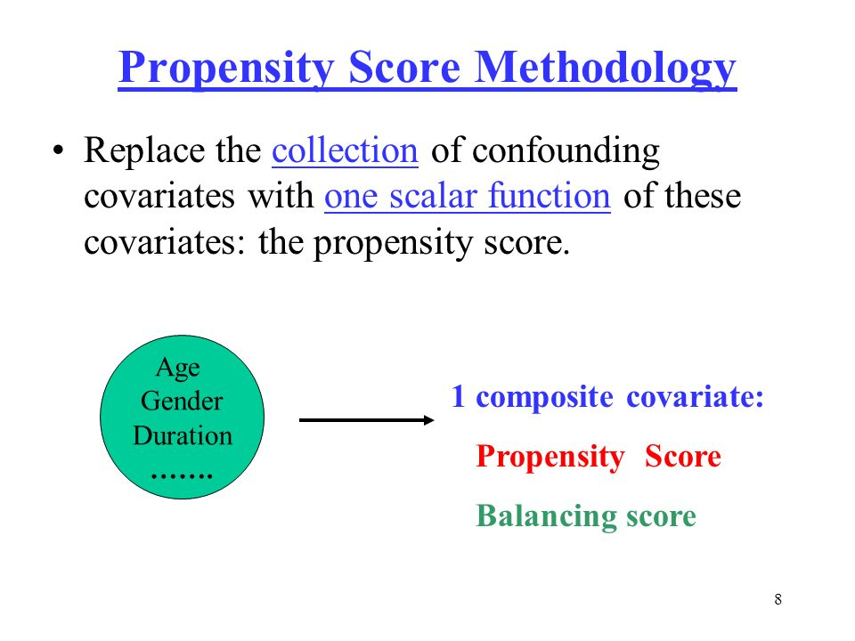 Propensity Score Methodology
