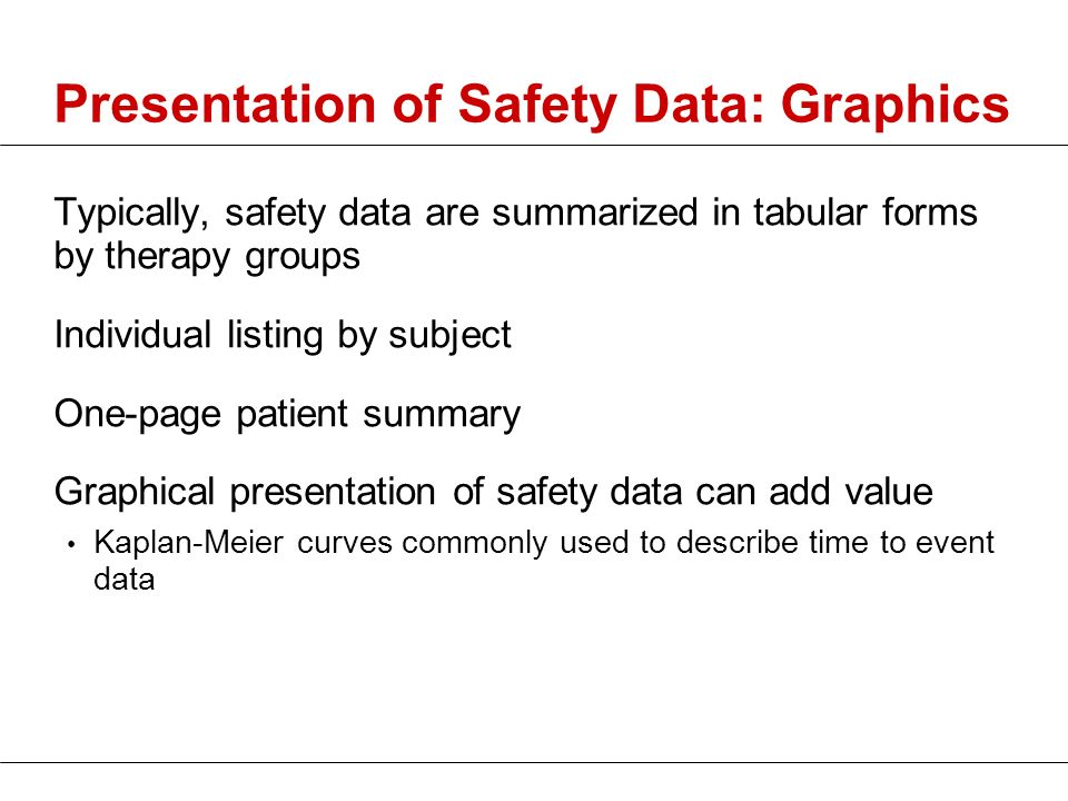 Presentation of Safety Data: Graphics