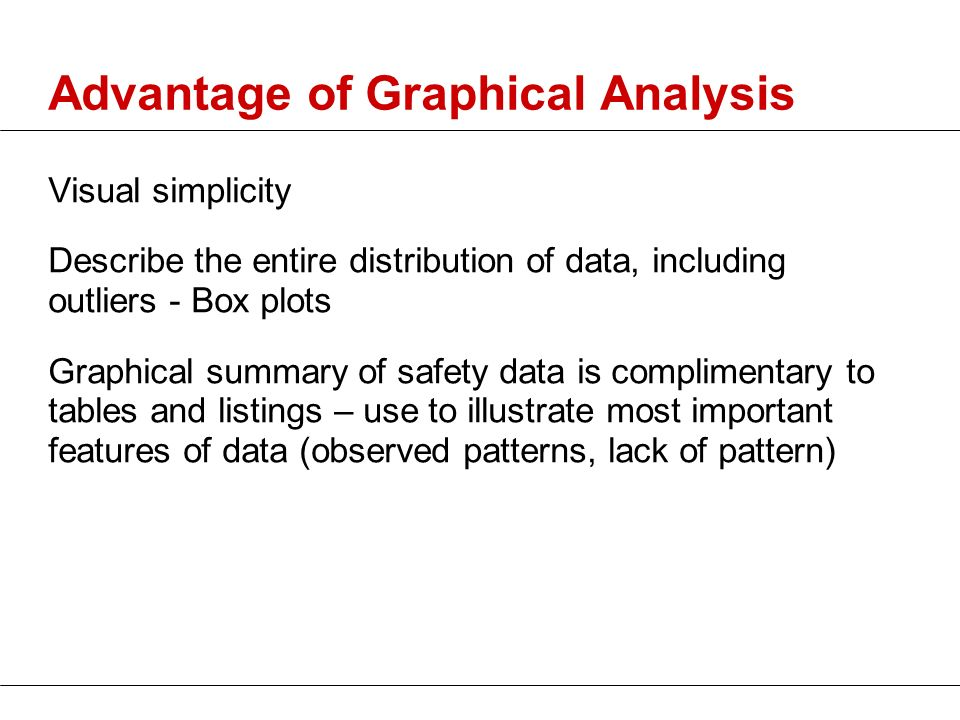 Advantage of Graphical Analysis