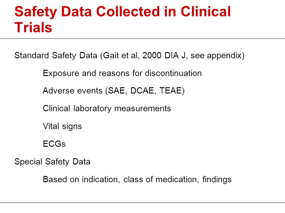 Safety Data Collected in Clinical Trials