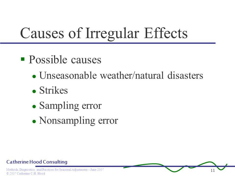 Causes of Irregular Effects