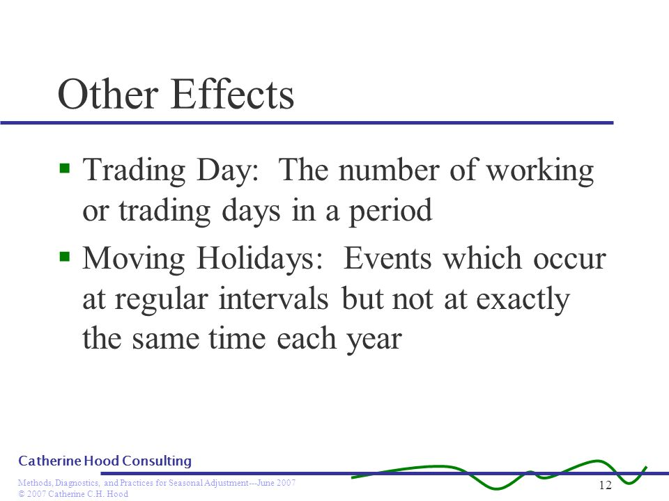 Other Effects Trading Day: The number of working or trading days in a period.