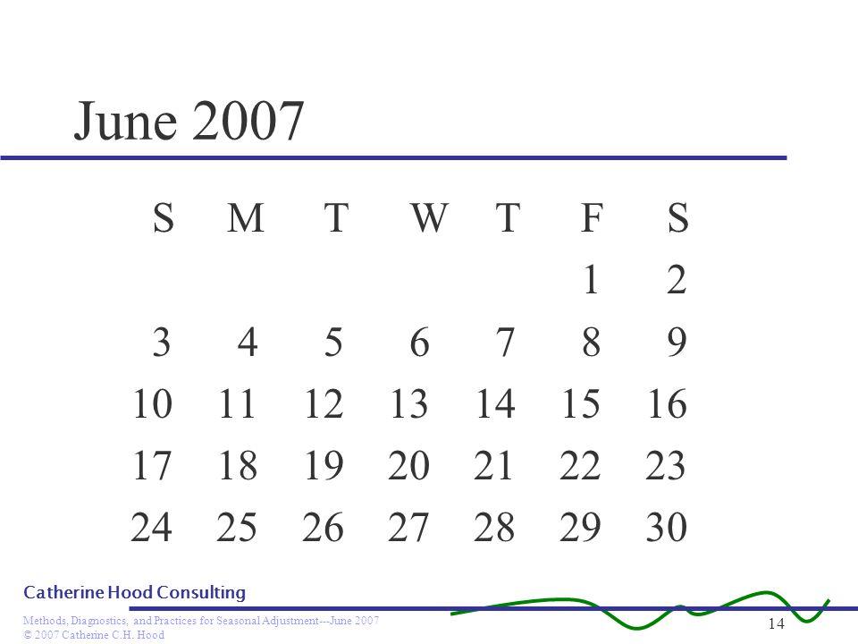 June 2007 S M T W T F S. 1 2. 3 4 5 6 7 8 9. 10 11 12 13 14 15 16. 17 18 19 20 21 22 23.