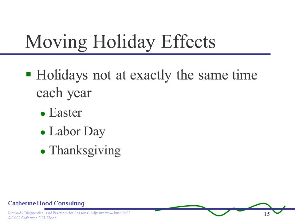 Moving Holiday Effects