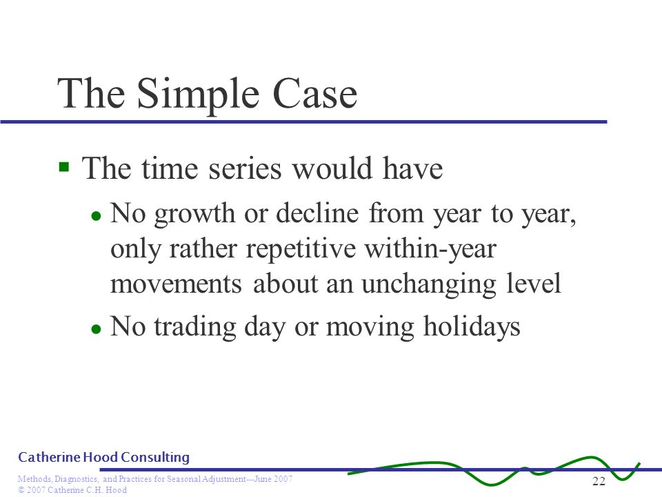 The Simple Case The time series would have