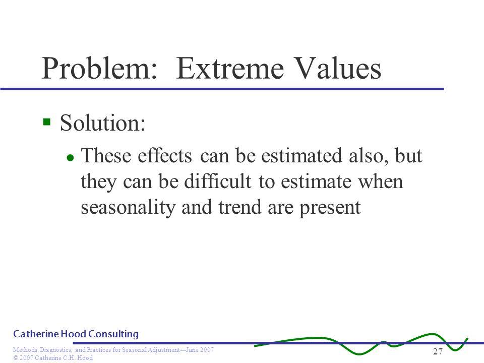 Problem: Extreme Values
