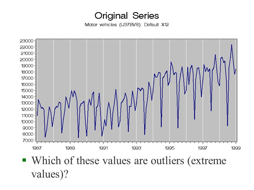 Which of these values are outliers (extreme values)