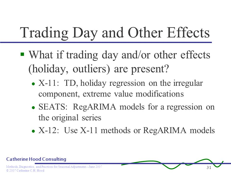Trading Day and Other Effects