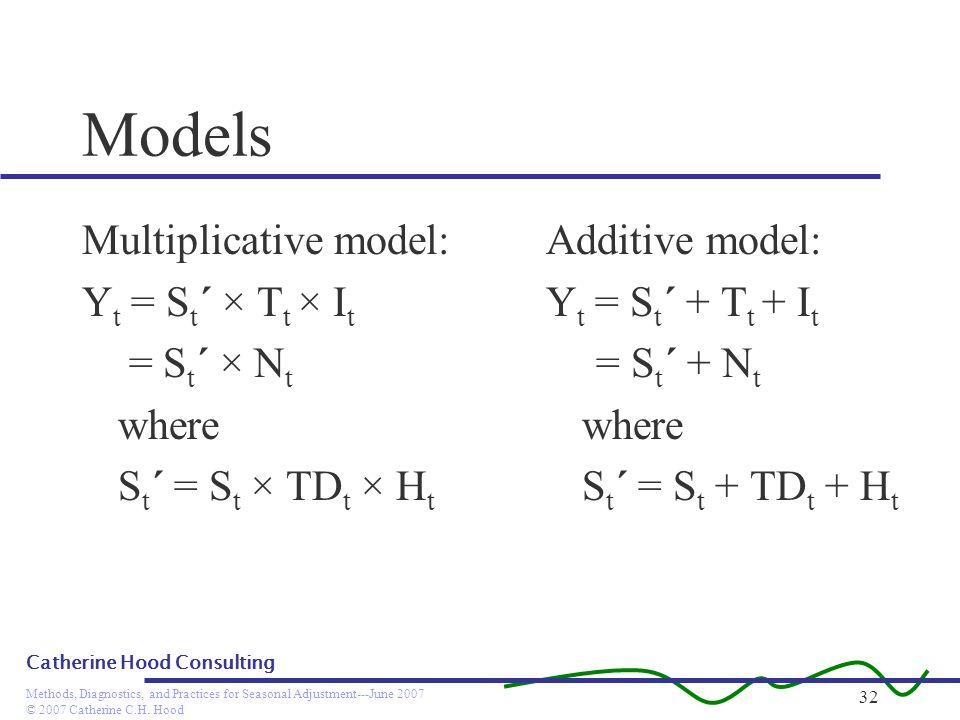 Models Multiplicative model: Yt = St´ × Tt × It = St´ × Nt where
