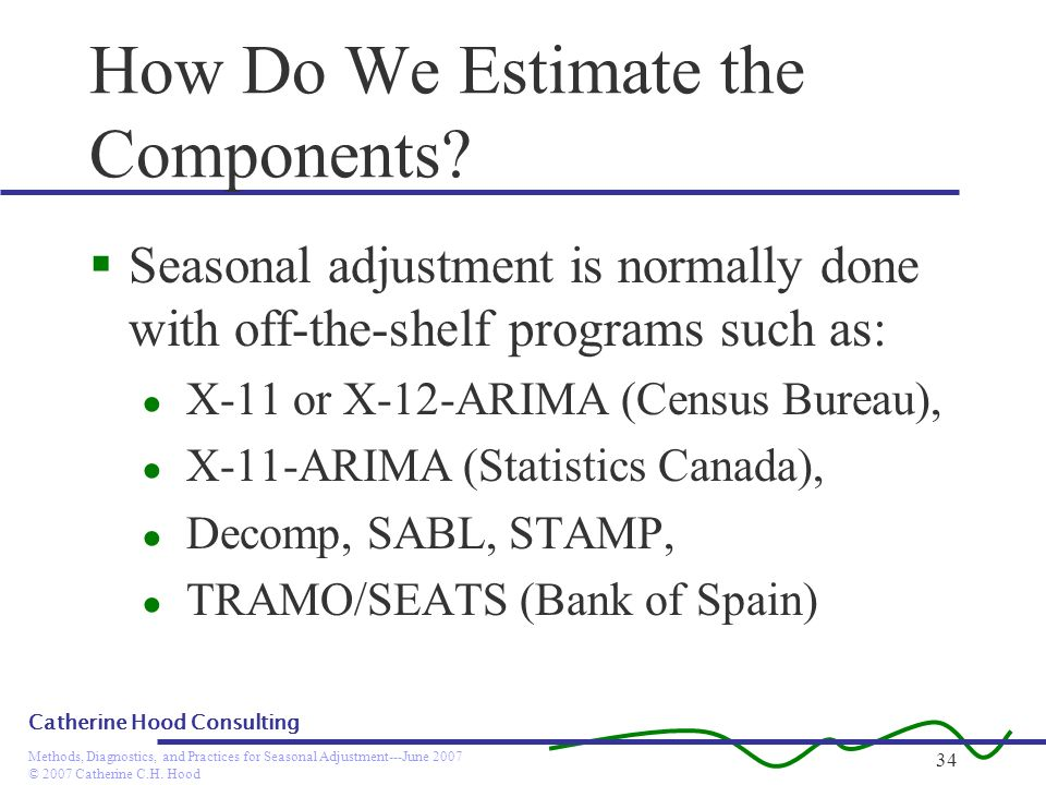 How Do We Estimate the Components