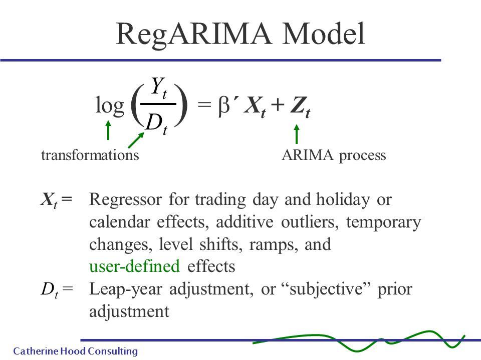 ( ) RegARIMA Model log = ´ Xt + Zt Yt Dt