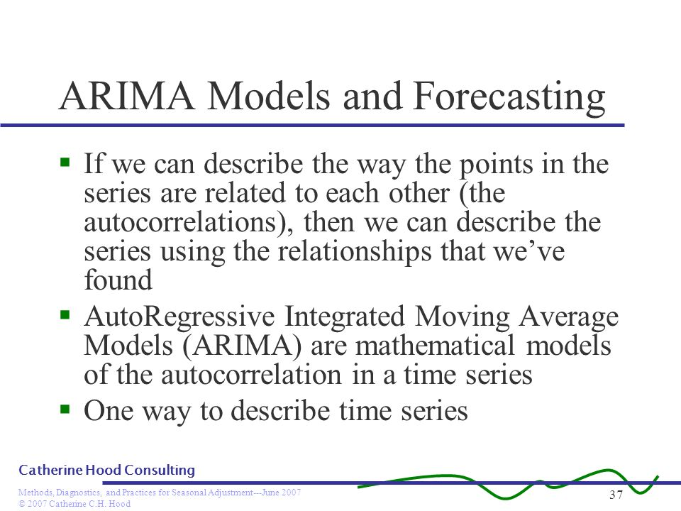 ARIMA Models and Forecasting