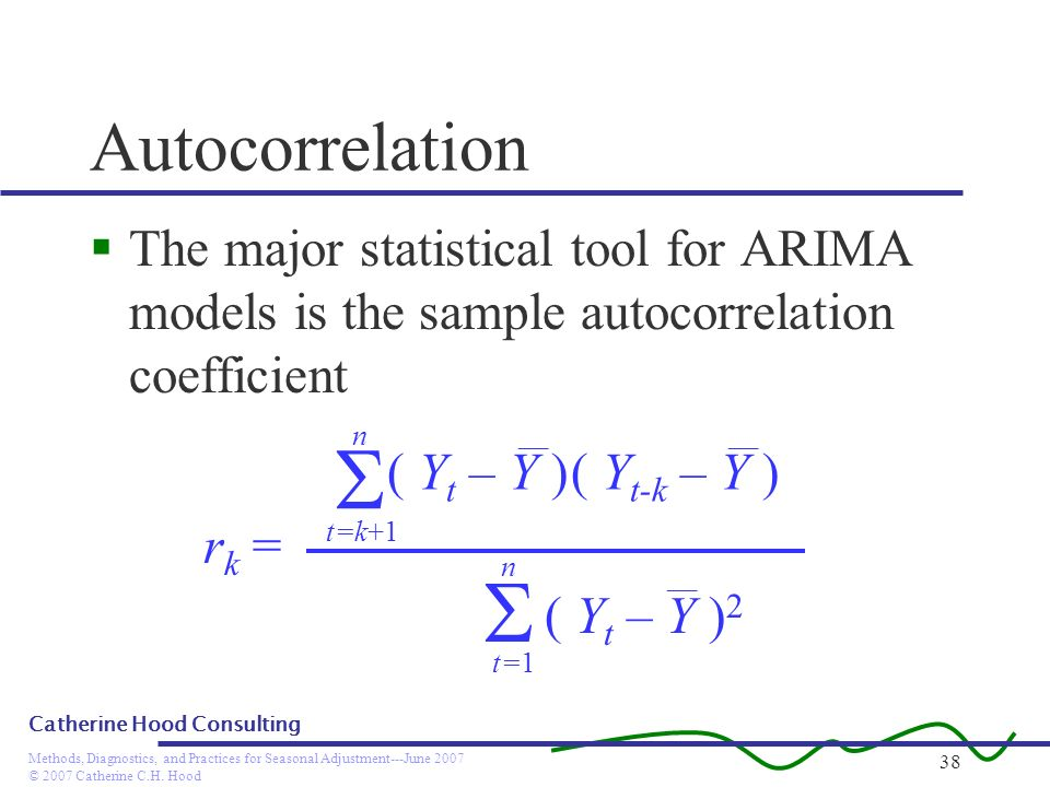 AutocorrelationThe major statistical tool for ARIMA models is the sample autocorrelation coefficient.