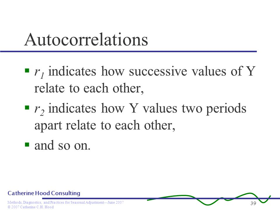 Autocorrelations r1 indicates how successive values of Y relate to each other, r2 indicates how Y values two periods apart relate to each other,