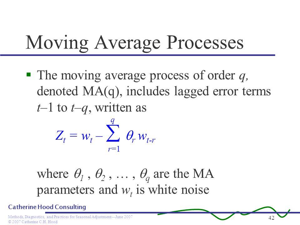 Moving Average Processes