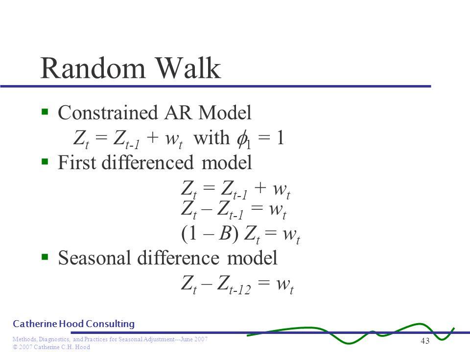 Random Walk Constrained AR Model Zt = Zt-1 + wt with 1 = 1