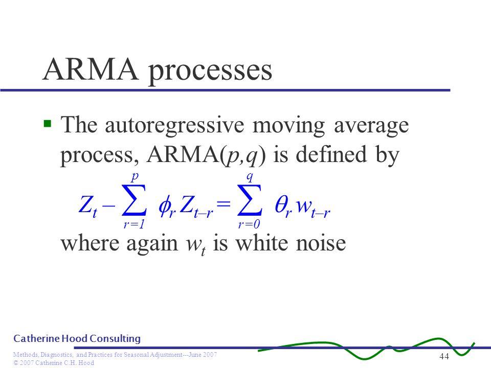 ARMA processes The autoregressive moving average process, ARMA(p,q) is defined by. Zt –  r Zt–r =  r wt–r.