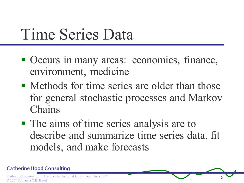Time Series Data Occurs in many areas: economics, finance, environment, medicine.