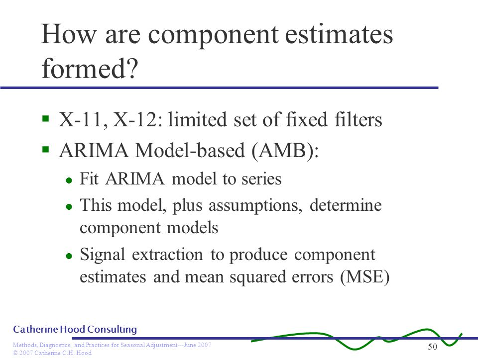 How are component estimates formed
