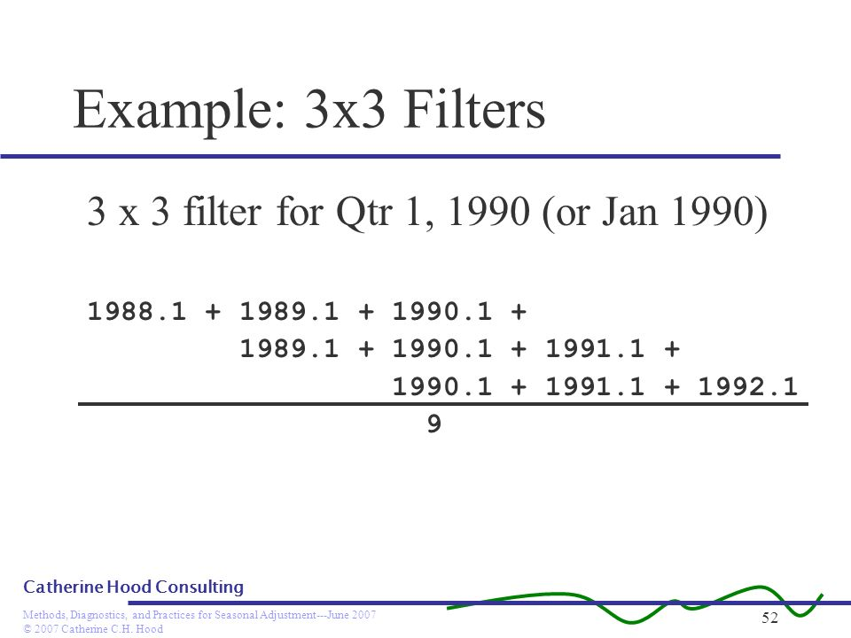 Example: 3x3 Filters 3 x 3 filter for Qtr 1, 1990 (or Jan 1990)