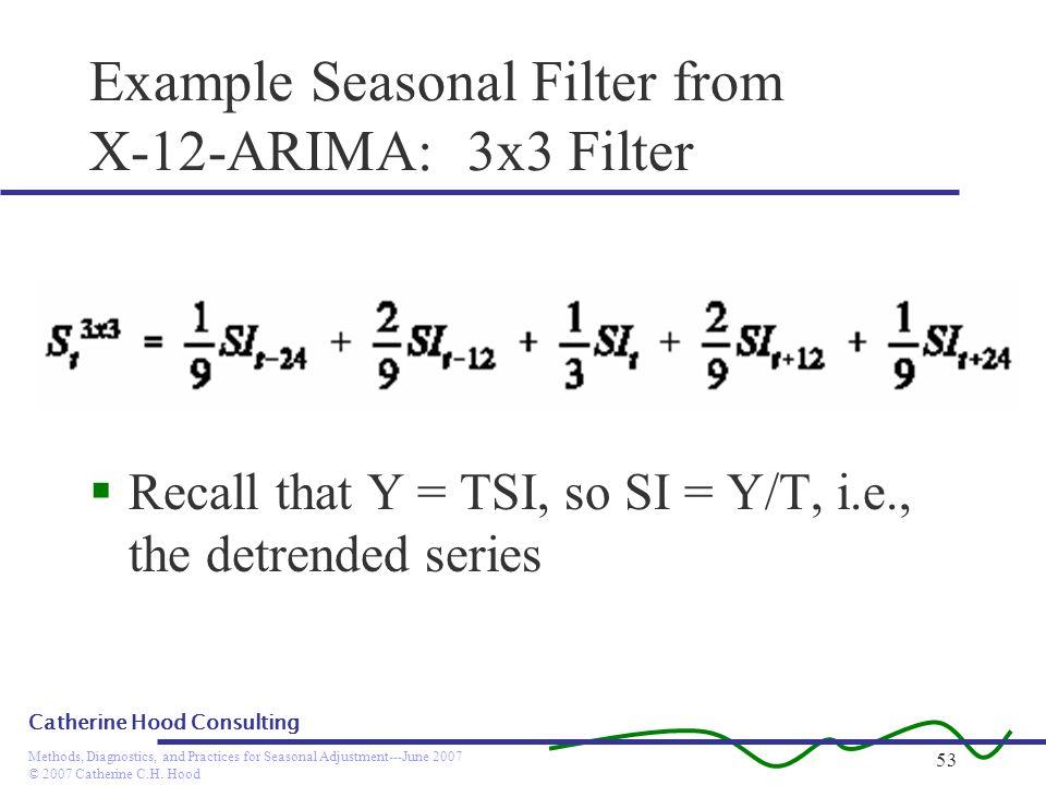 Example Seasonal Filter from X-12-ARIMA: 3x3 Filter
