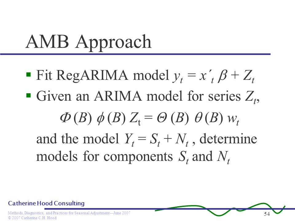 AMB Approach Fit RegARIMA model yt = x´t  + Zt