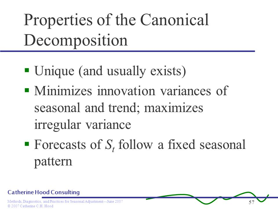 Properties of the Canonical Decomposition