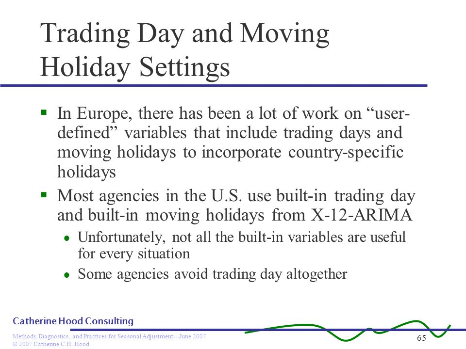 Trading Day and Moving Holiday Settings