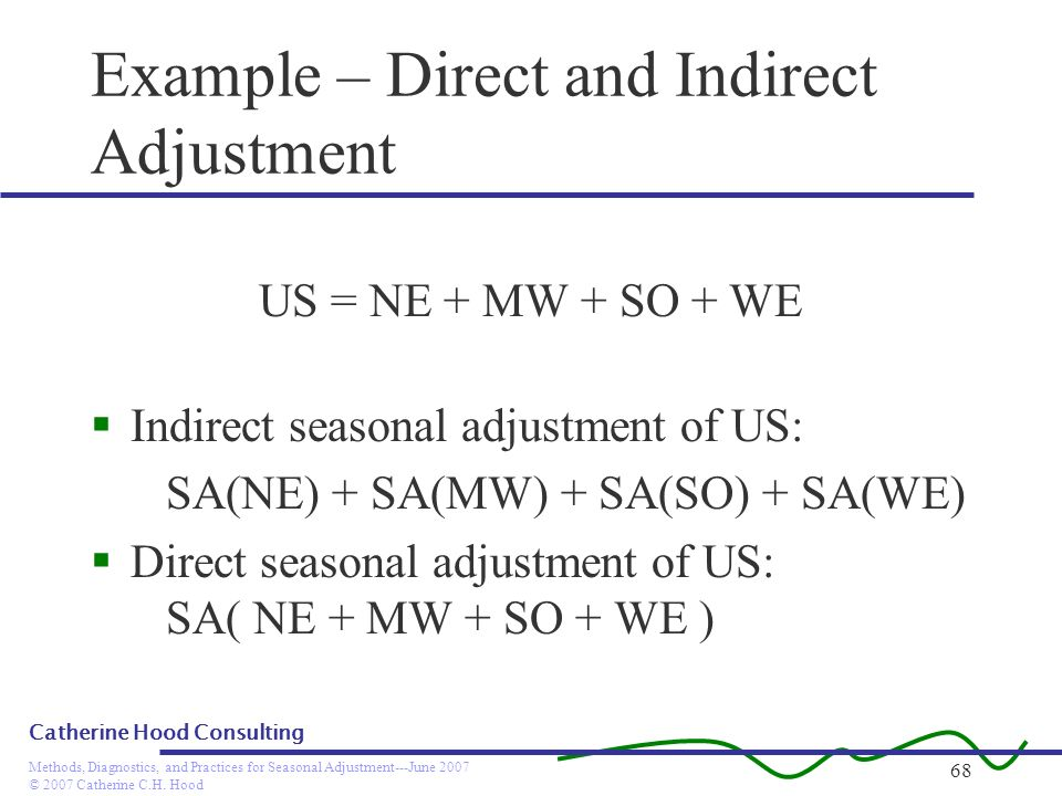 Example – Direct and Indirect Adjustment