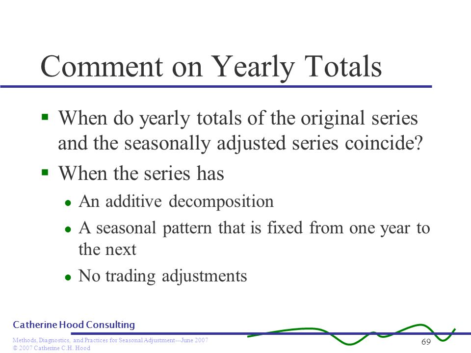 Comment on Yearly Totals
