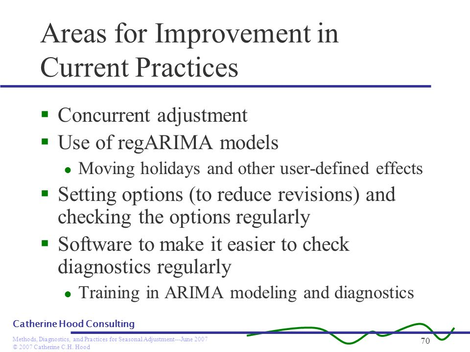 Areas for Improvement in Current Practices