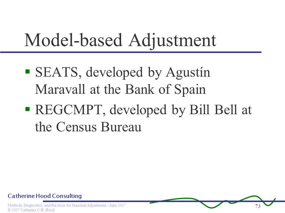 Model-based Adjustment